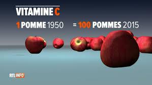 Pomme de 1950