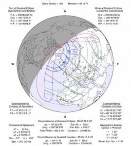 2clipse partielle du 20/03/2015